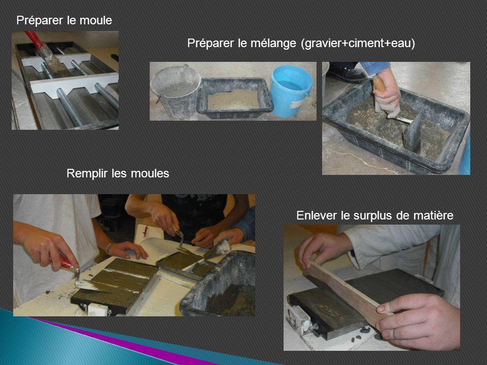 Préparer le moule Préparer le mélange (gravier+ciment+eau) Remplir les moules.