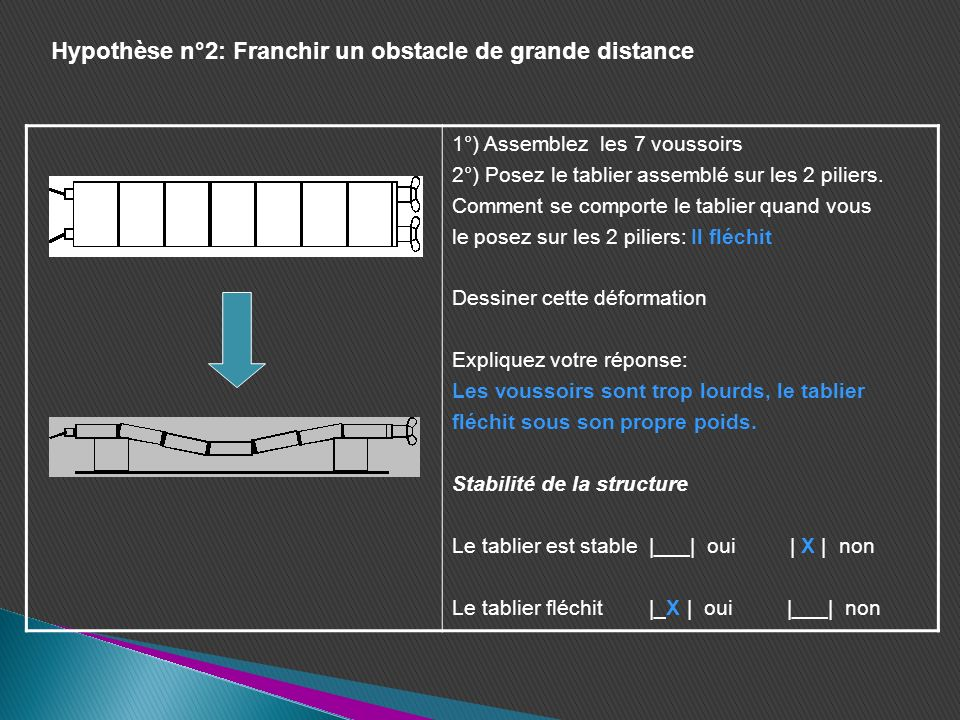 Hypothèse n°2: Franchir un obstacle de grande distance