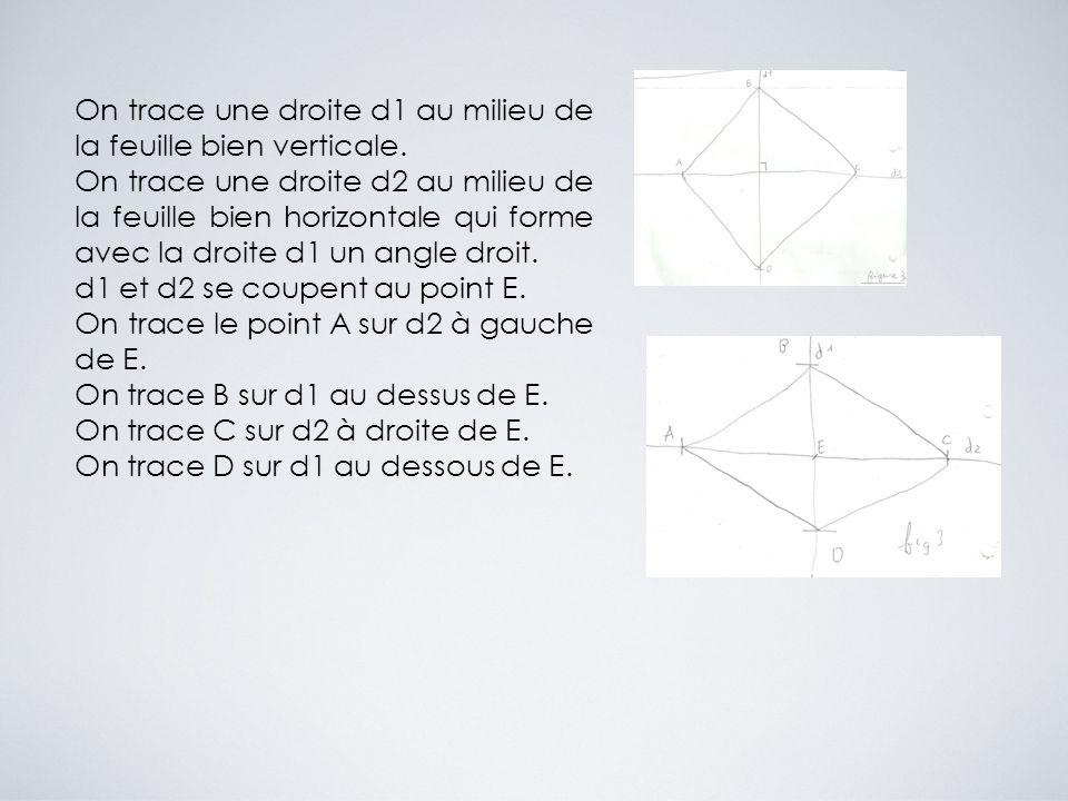 On trace une droite d1 au milieu de la feuille bien verticale.