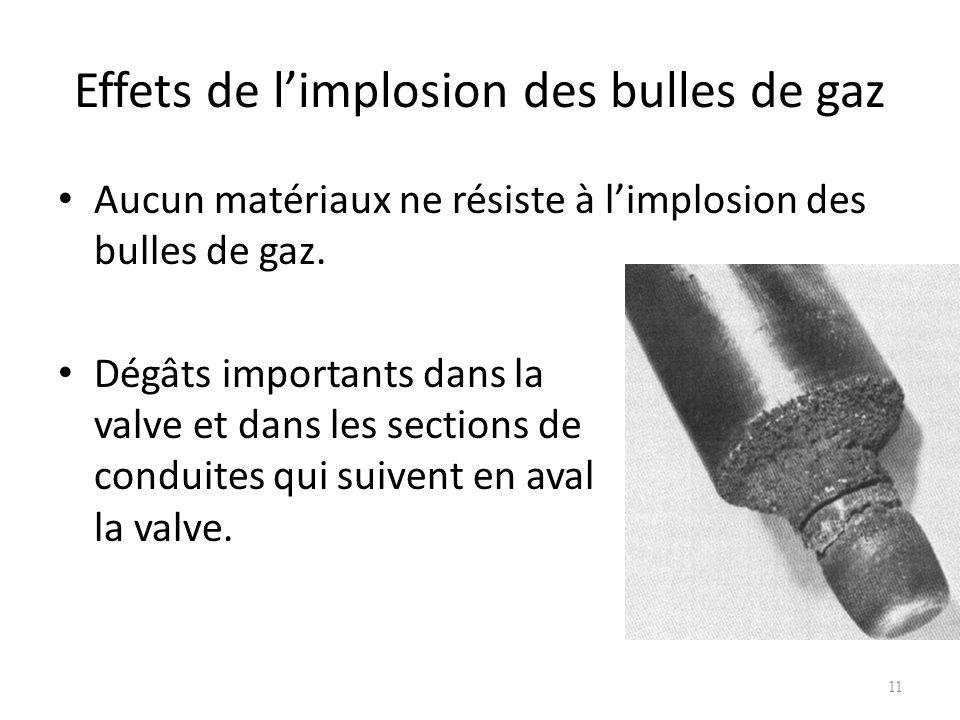 Effets de l'implosion des bulles de gaz