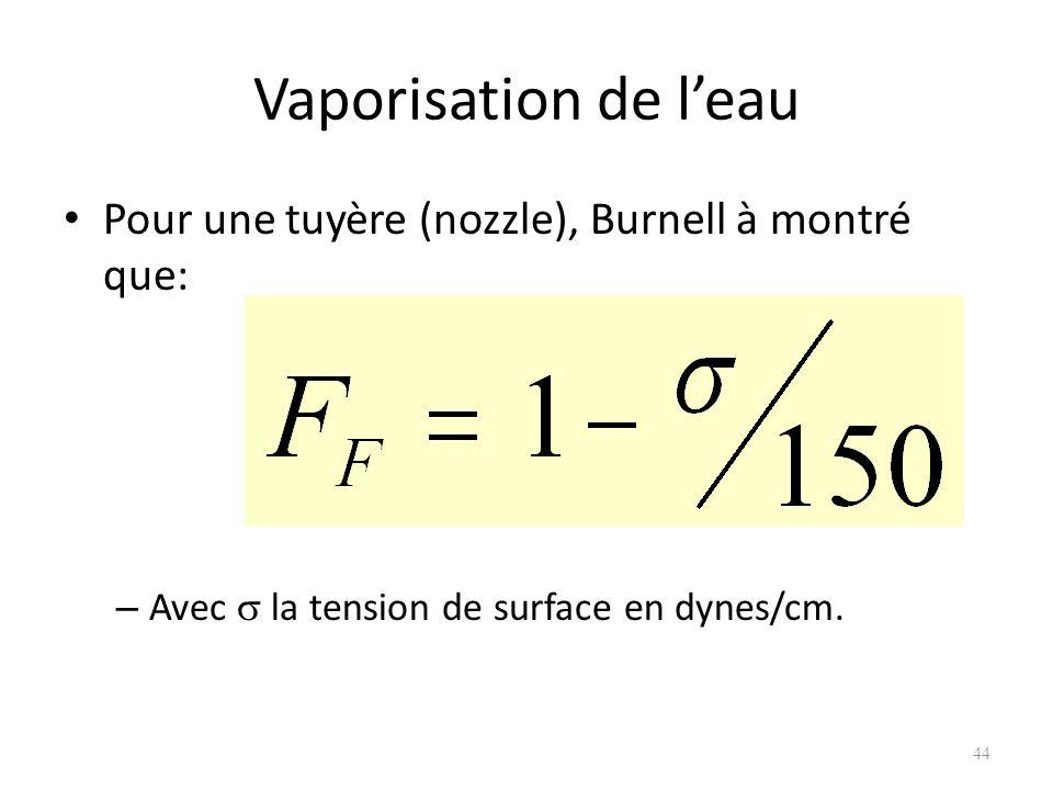 Vaporisation de l'eau Pour une tuyère (nozzle), Burnell à montré que: