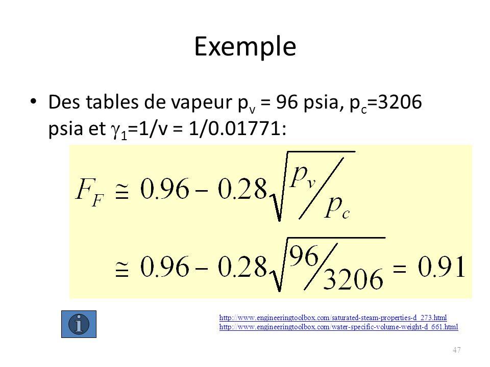 Exemple Des tables de vapeur pv = 96 psia, pc=3206 psia et 1=1/v = 1/0.01771: