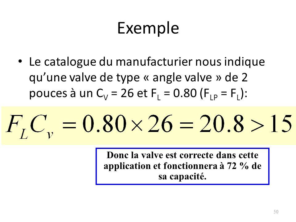Exemple Le catalogue du manufacturier nous indique qu'une valve de type « angle valve » de 2 pouces à un CV = 26 et FL = 0.80 (FLP = FL):