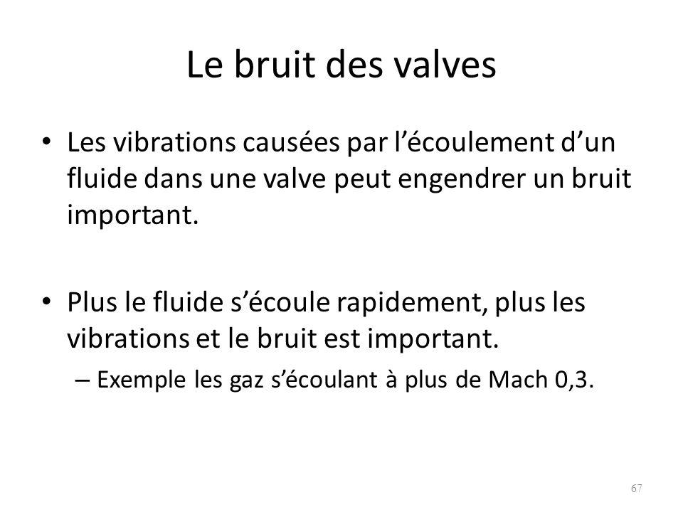 Le bruit des valves Les vibrations causées par l'écoulement d'un fluide dans une valve peut engendrer un bruit important.