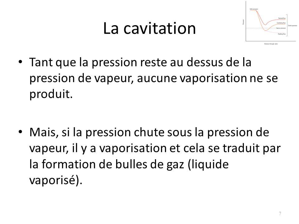 La cavitation Tant que la pression reste au dessus de la pression de vapeur, aucune vaporisation ne se produit.