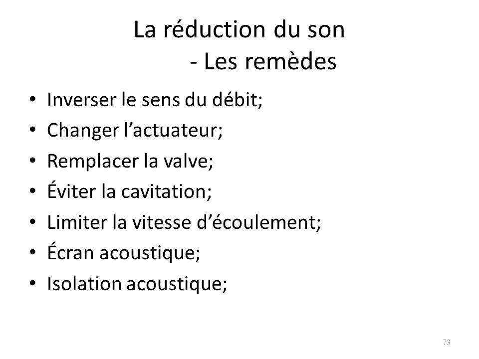 La réduction du son - Les remèdes