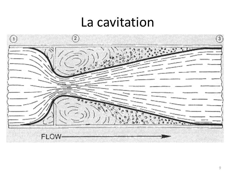 La cavitation