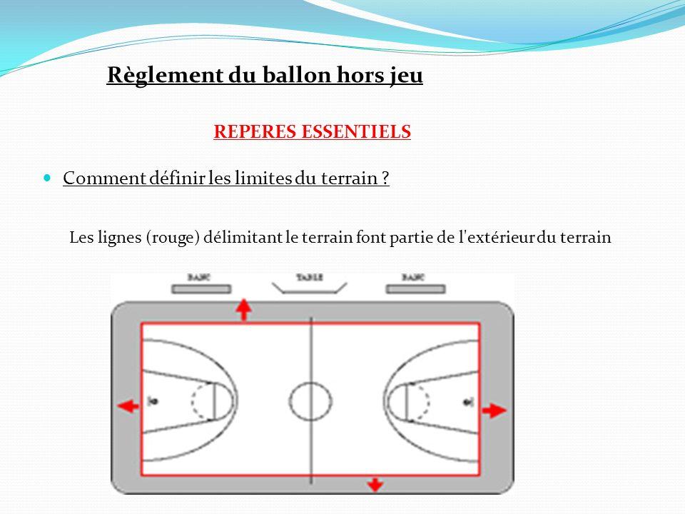 Règlement du ballon hors jeu