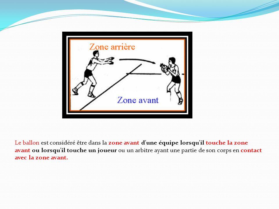 Le ballon est considéré être dans la zone avant d une équipe lorsqu il touche la zone avant ou lorsqu il touche un joueur ou un arbitre ayant une partie de son corps en contact avec la zone avant.