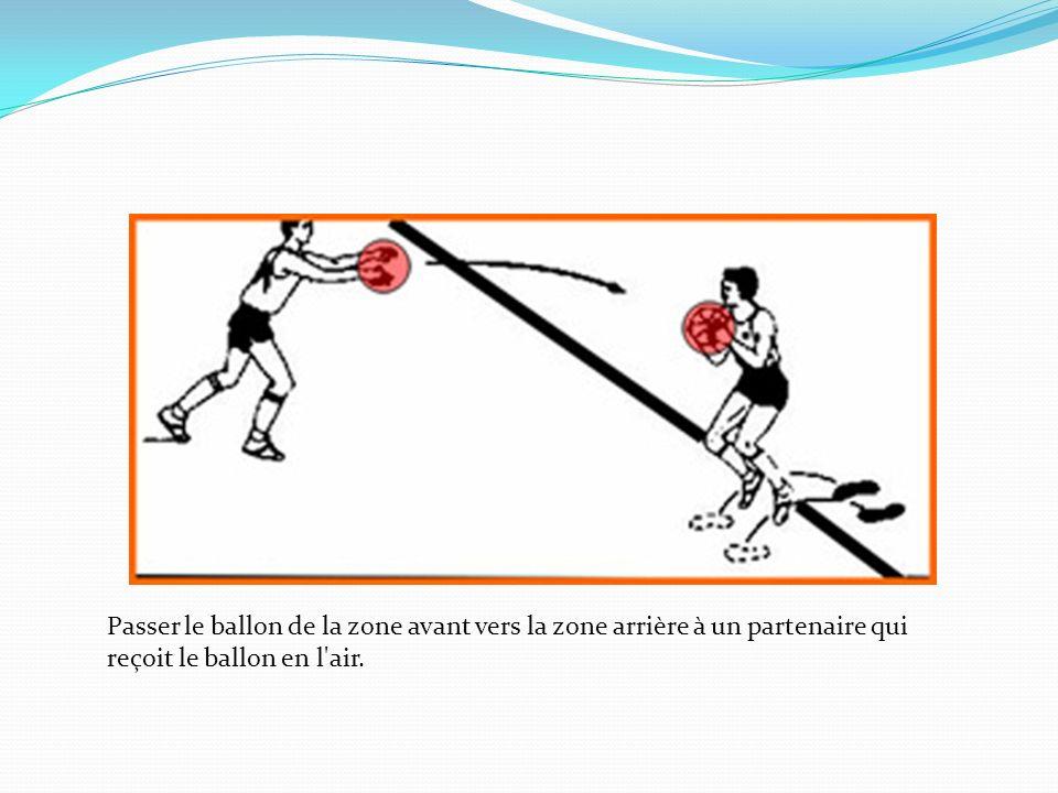 Passer le ballon de la zone avant vers la zone arrière à un partenaire qui reçoit le ballon en l air.