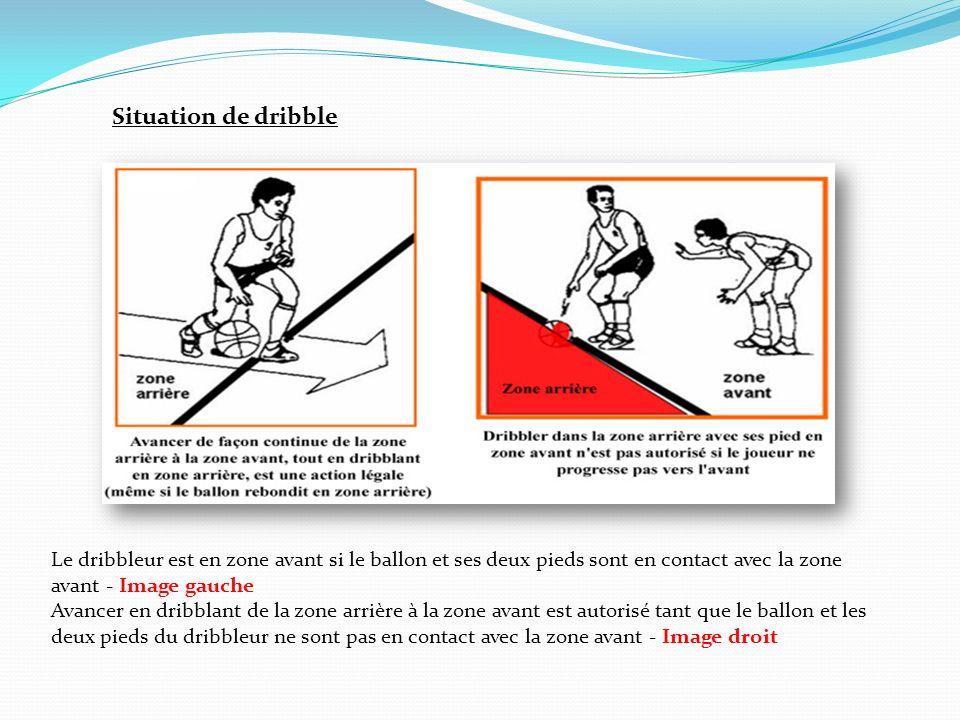 Situation de dribble Le dribbleur est en zone avant si le ballon et ses deux pieds sont en contact avec la zone avant - Image gauche.