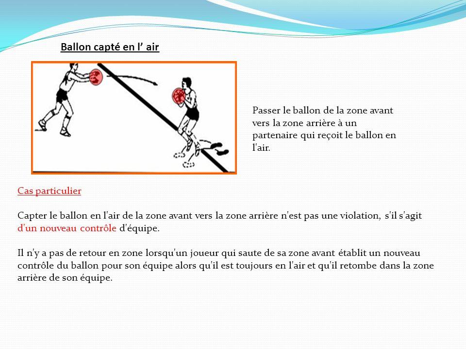 Ballon capté en l' air Passer le ballon de la zone avant vers la zone arrière à un partenaire qui reçoit le ballon en l air.