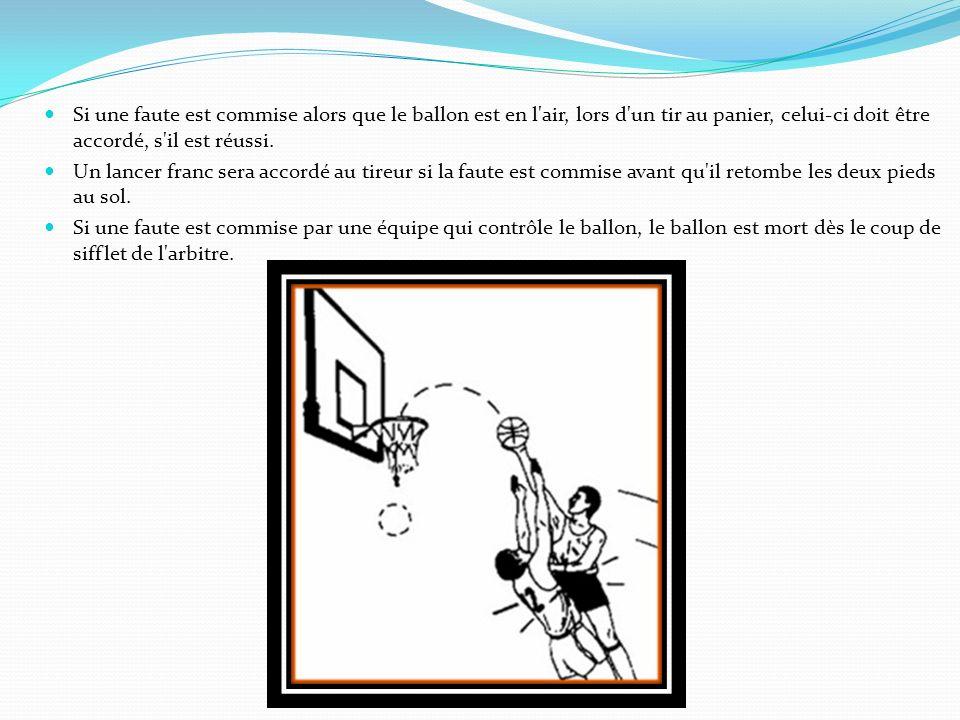 Si une faute est commise alors que le ballon est en l air, lors d un tir au panier, celui-ci doit être accordé, s il est réussi.