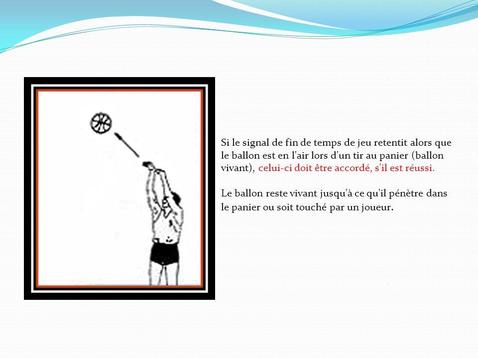 Si le signal de fin de temps de jeu retentit alors que le ballon est en l air lors d un tir au panier (ballon vivant), celui-ci doit être accordé, s il est réussi.