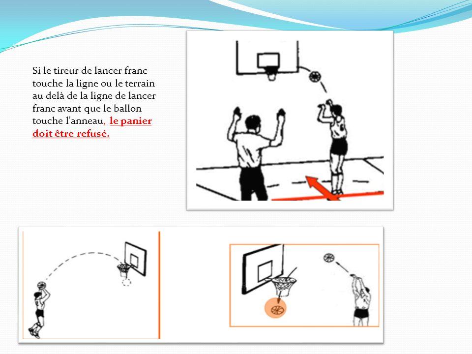 Si le tireur de lancer franc touche la ligne ou le terrain au delà de la ligne de lancer franc avant que le ballon touche l anneau, le panier doit être refusé.