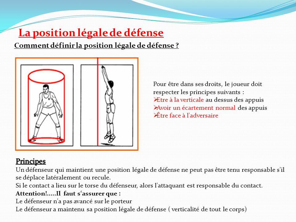 La position légale de défense