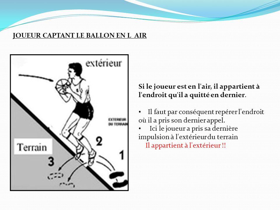 JOUEUR CAPTANT LE BALLON EN L AIR