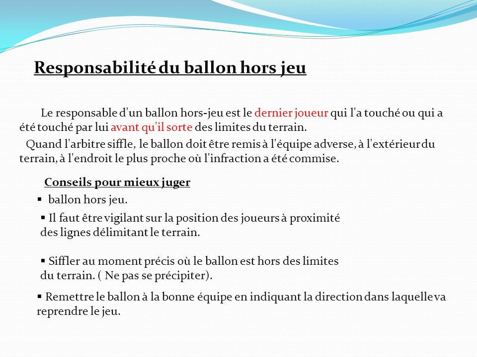 Responsabilité du ballon hors jeu