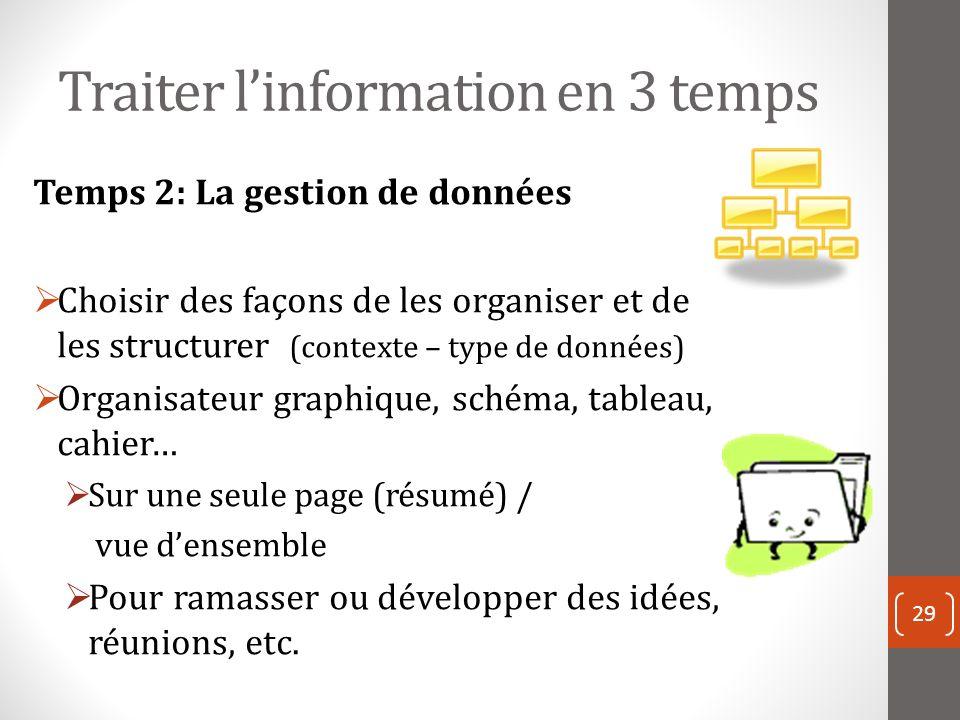 Traiter l'information en 3 temps