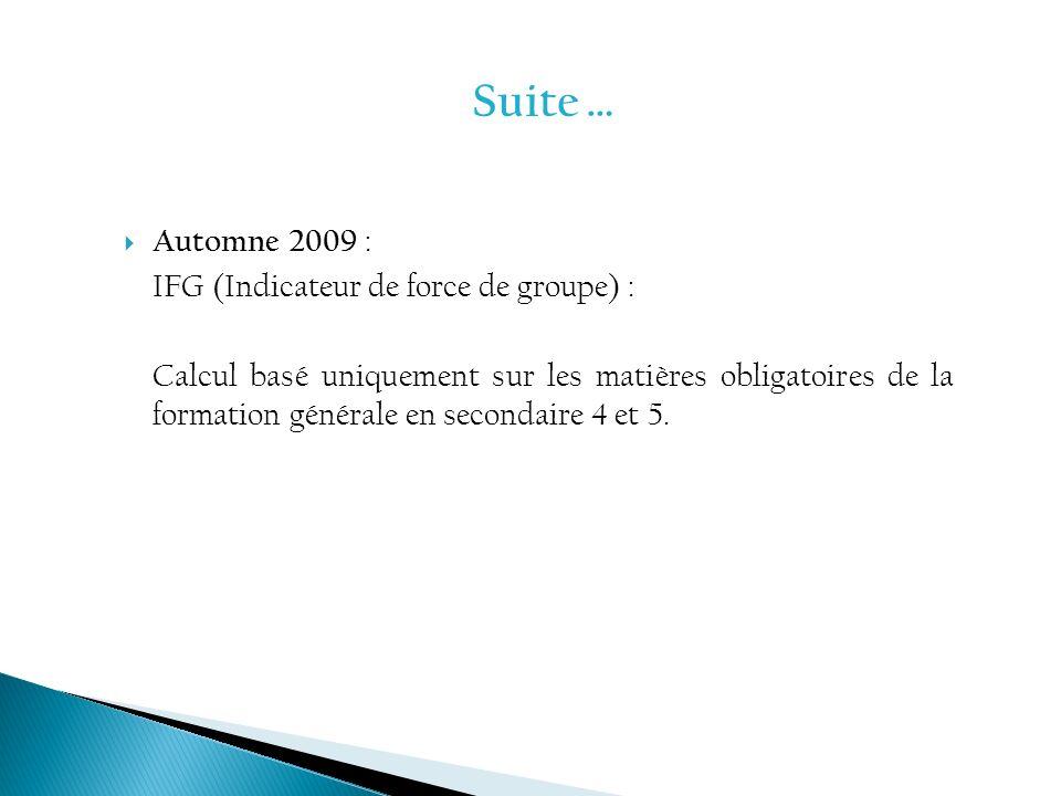 Suite … Automne 2009 : IFG (Indicateur de force de groupe) :