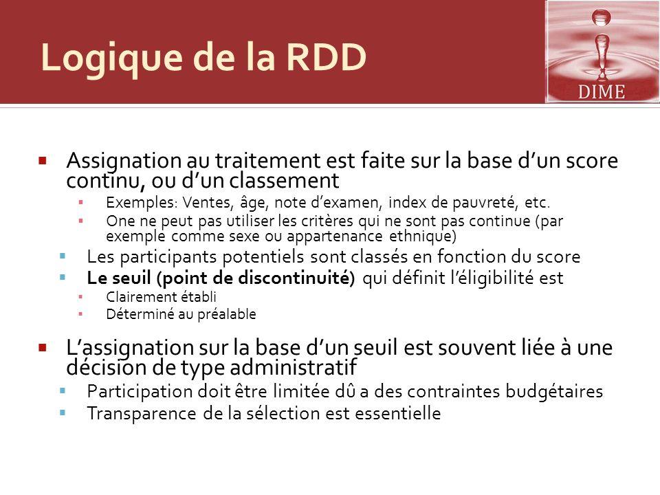 Logique de la RDD Assignation au traitement est faite sur la base d'un score continu, ou d'un classement.