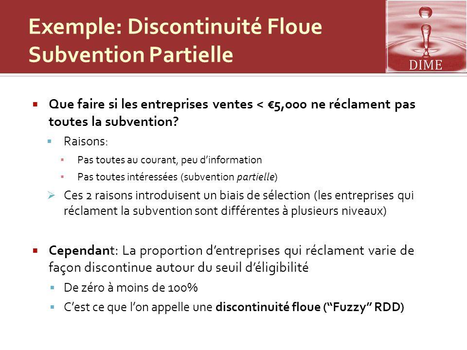 Exemple: Discontinuité Floue Subvention Partielle