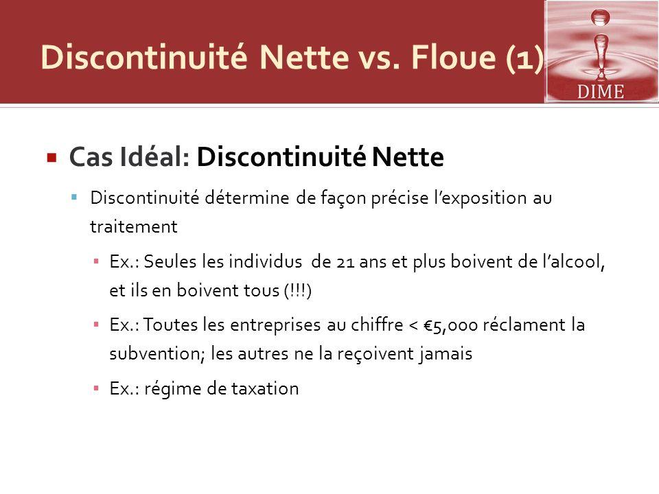 Discontinuité Nette vs. Floue (1)