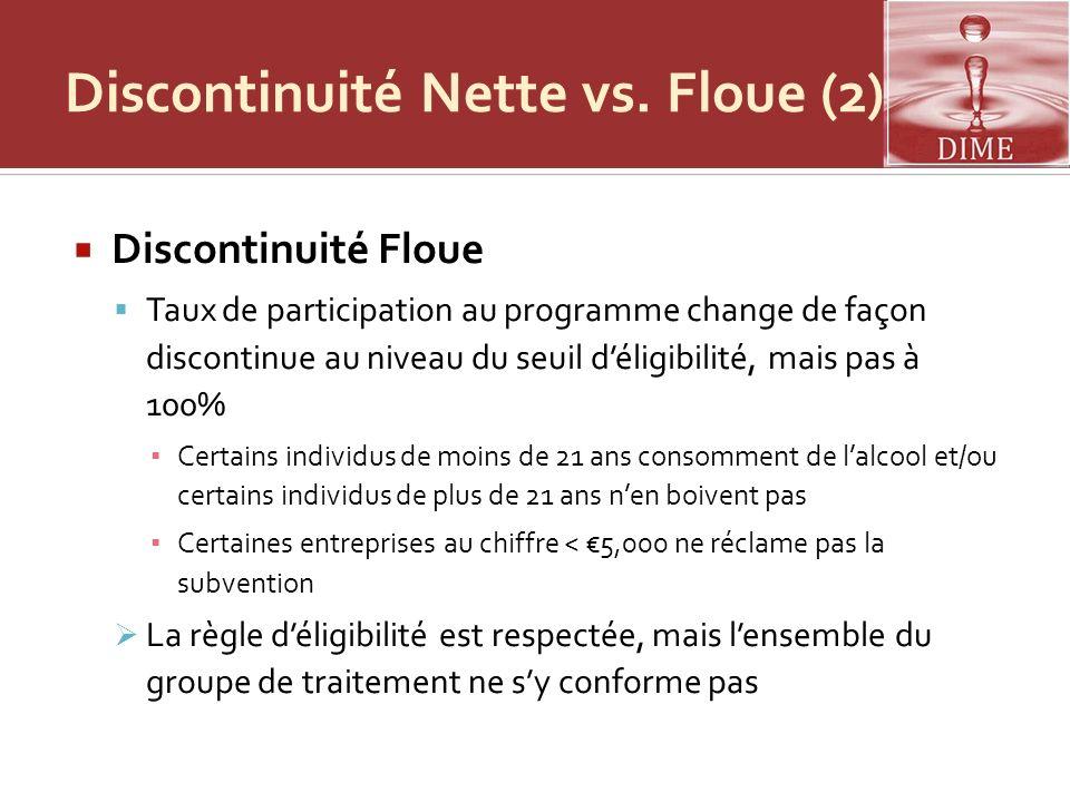 Discontinuité Nette vs. Floue (2)