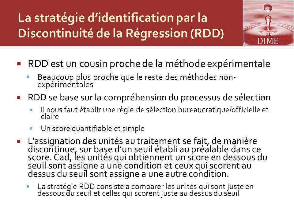 La stratégie d'identification par la Discontinuité de la Régression (RDD)