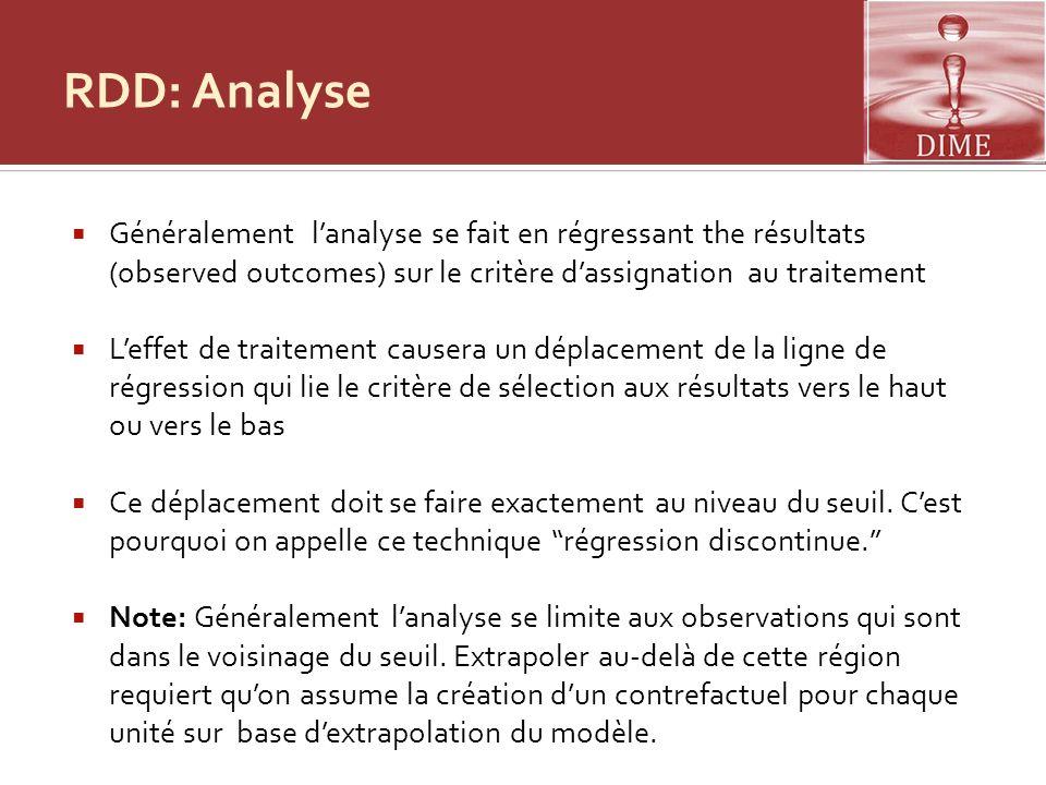 RDD: Analyse Généralement l'analyse se fait en régressant the résultats (observed outcomes) sur le critère d'assignation au traitement.