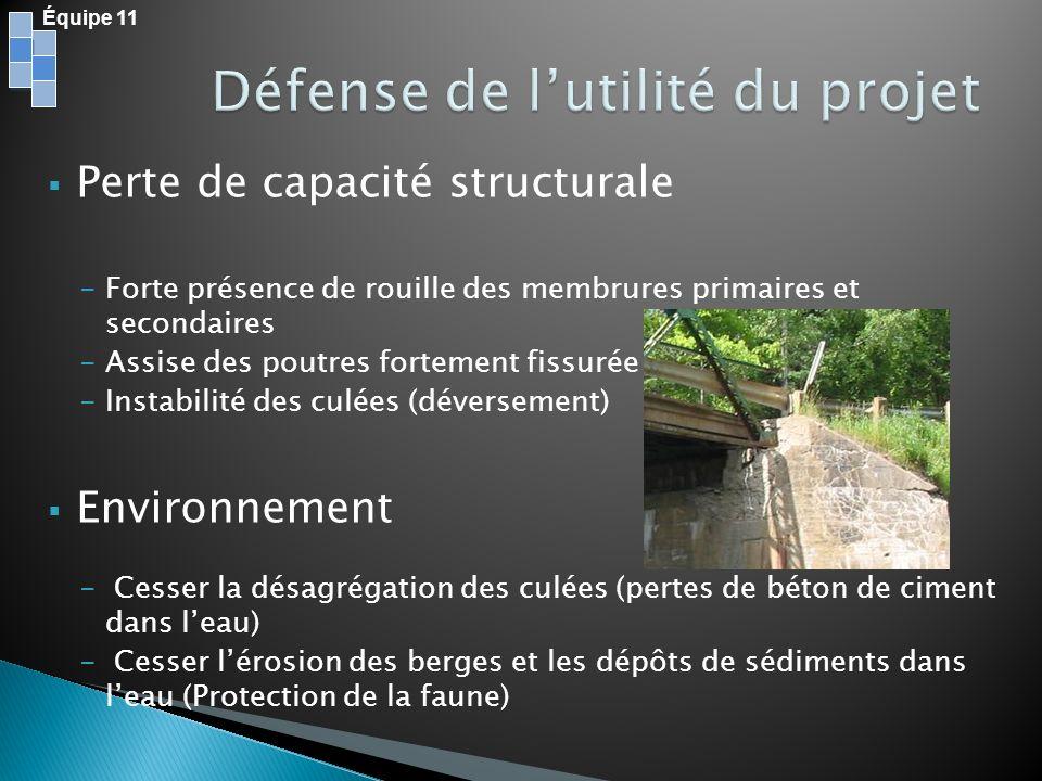 Défense de l'utilité du projet