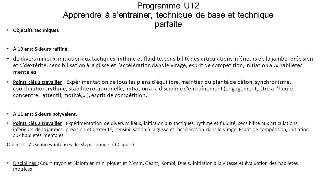 Programme U12 Apprendre à s'entrainer, technique de base et technique parfaite
