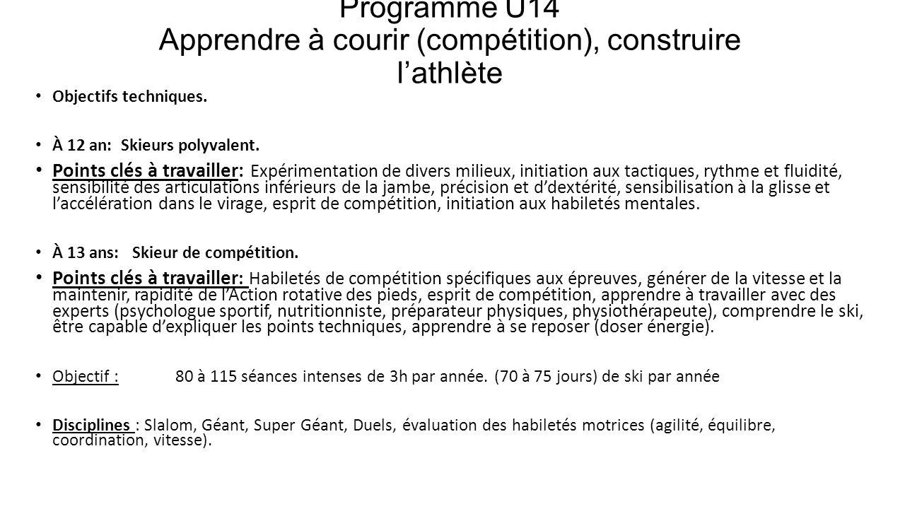 Programme U14 Apprendre à courir (compétition), construire l'athlète