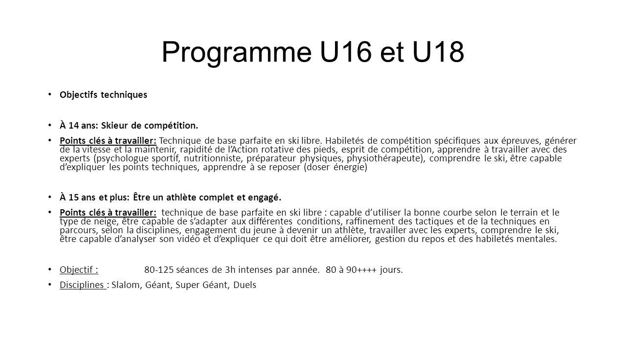 Programme U16 et U18 Objectifs techniques