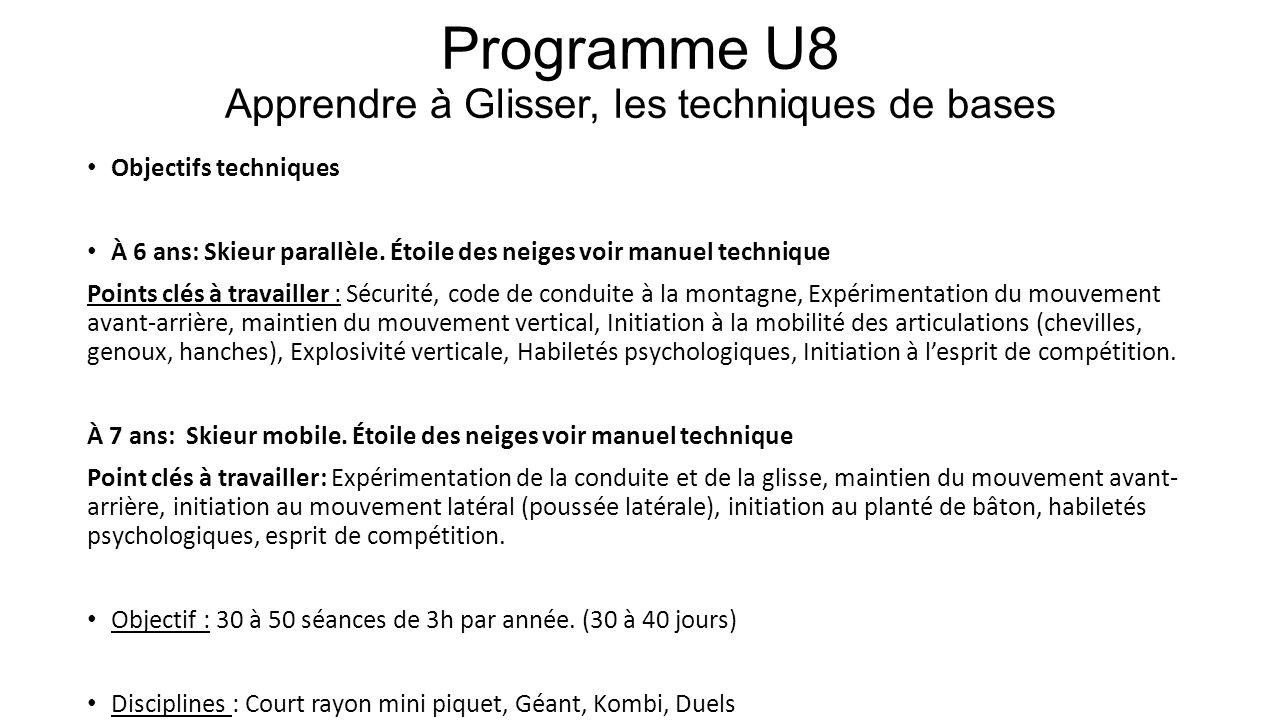 Programme U8 Apprendre à Glisser, les techniques de bases