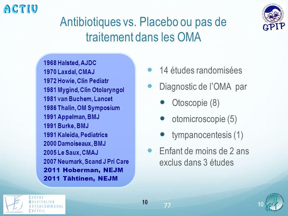 Antibiotiques vs. Placebo ou pas de traitement dans les OMA
