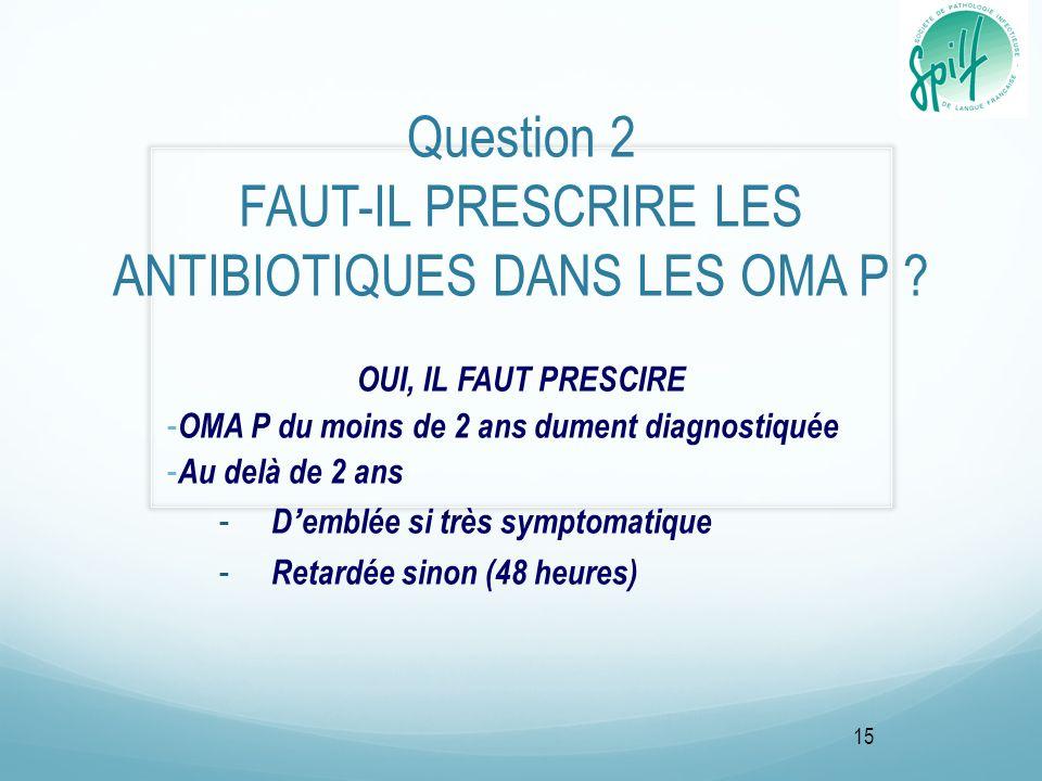 Question 2 FAUT-IL PRESCRIRE LES ANTIBIOTIQUES DANS LES OMA P