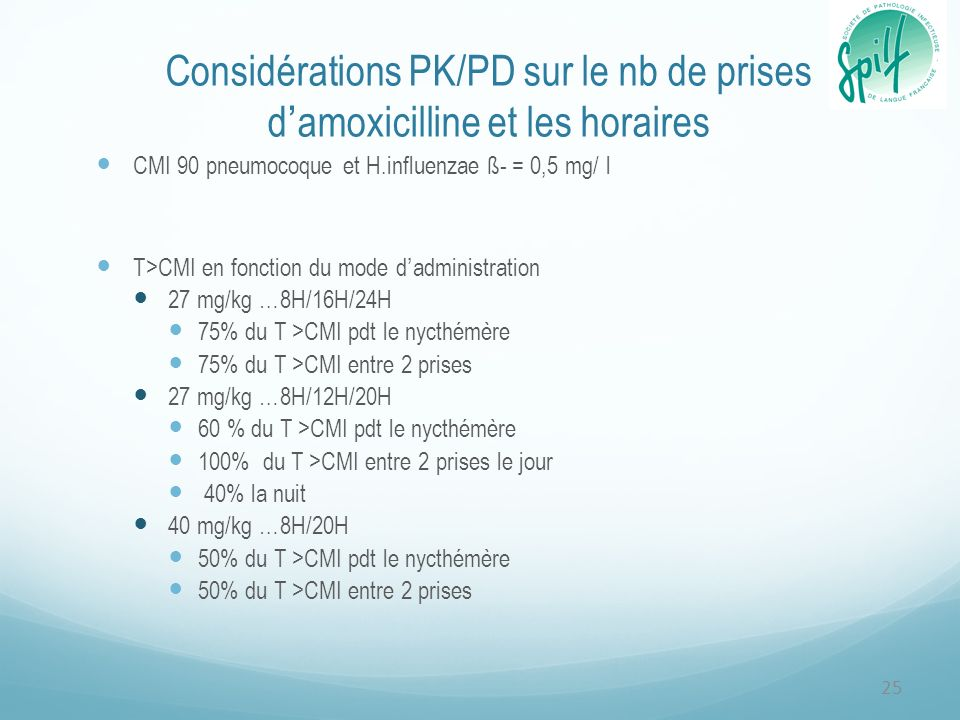 Considérations PK/PD sur le nb de prises d'amoxicilline et les horaires