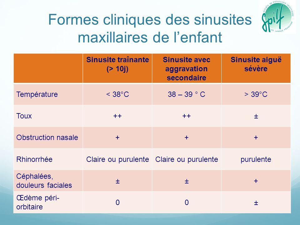 Formes cliniques des sinusites maxillaires de l'enfant