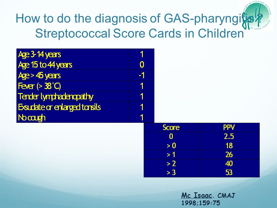 How to do the diagnosis of GAS-pharyngitis