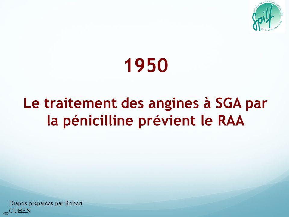 Le traitement des angines à SGA par la pénicilline prévient le RAA