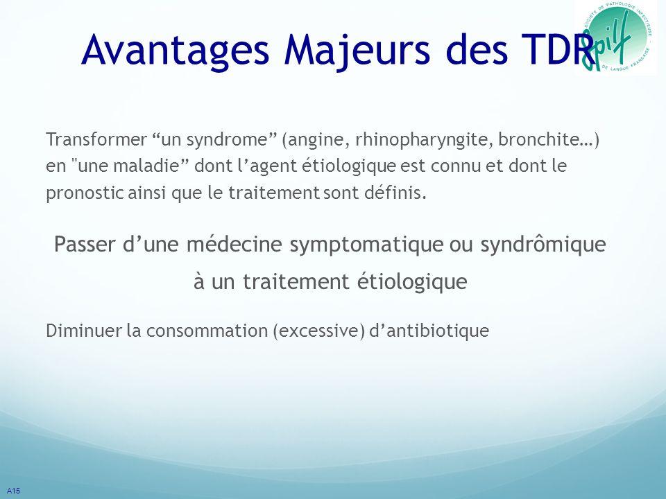 Avantages Majeurs des TDR