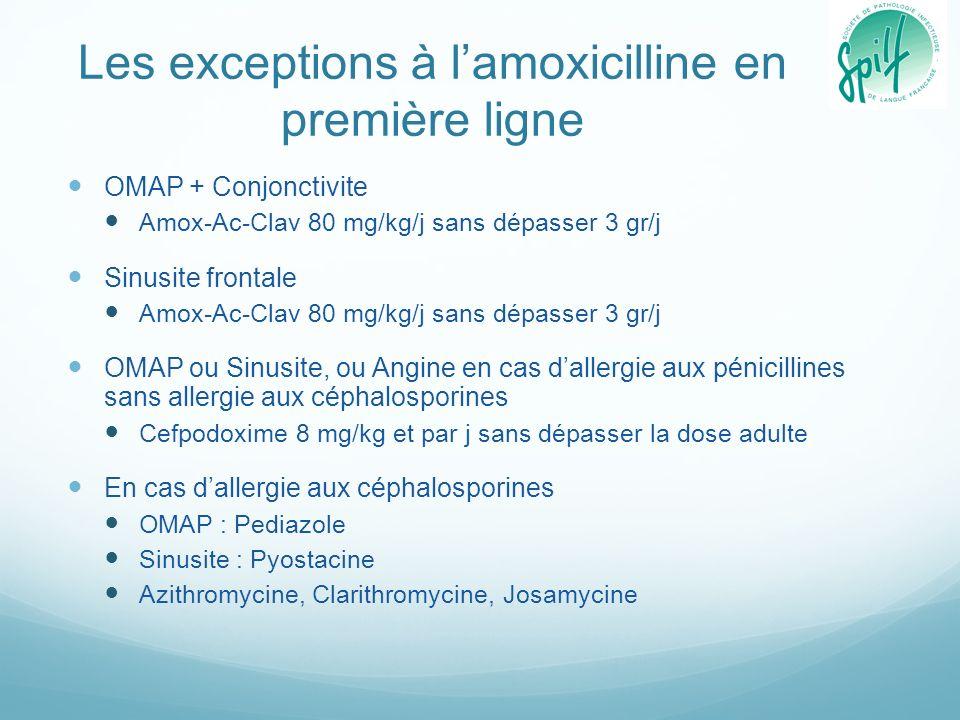 Les exceptions à l'amoxicilline en première ligne