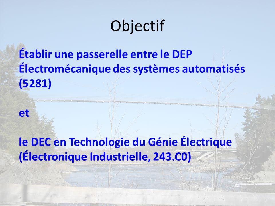 Objectif Établir une passerelle entre le DEP Électromécanique des systèmes automatisés (5281) et.