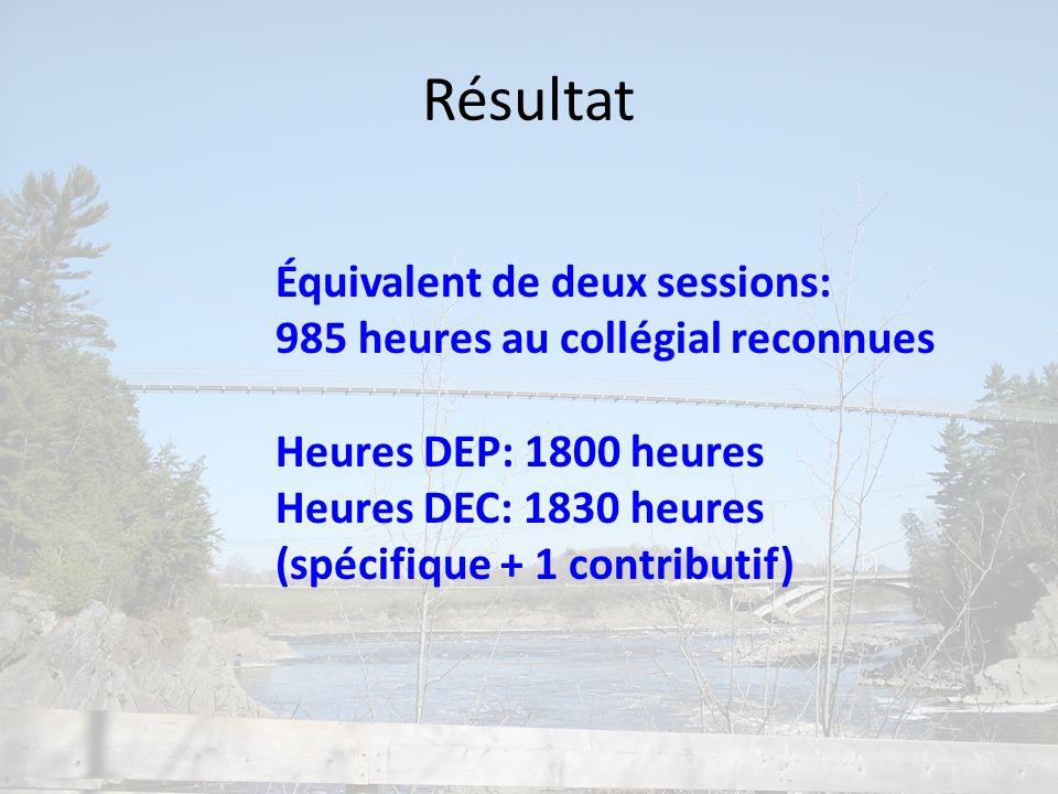 Résultat Équivalent de deux sessions: