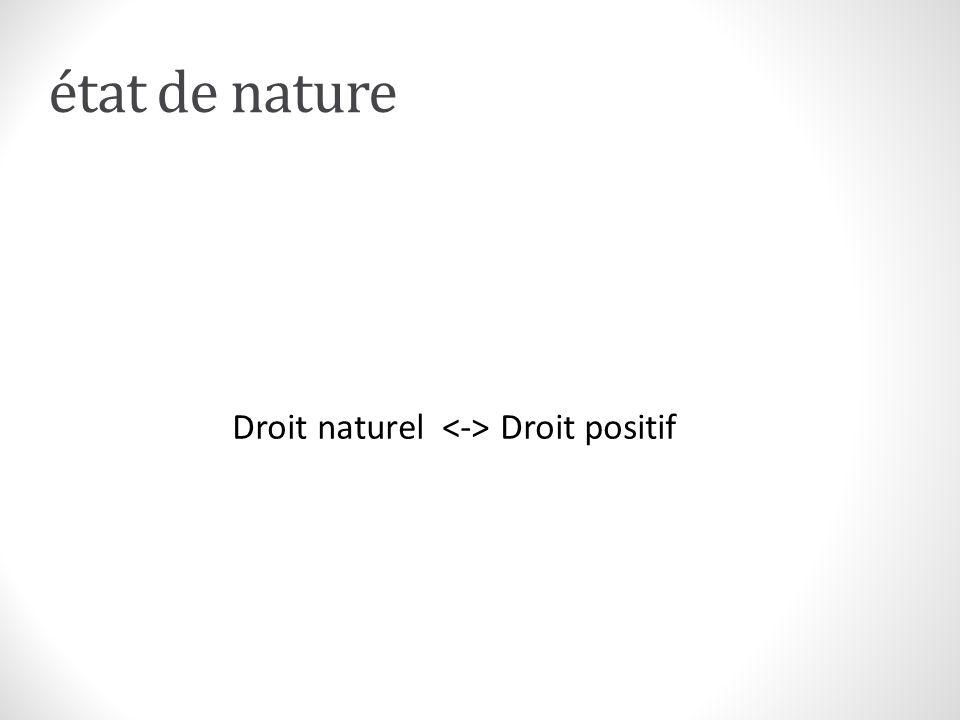 Droit naturel <-> Droit positif