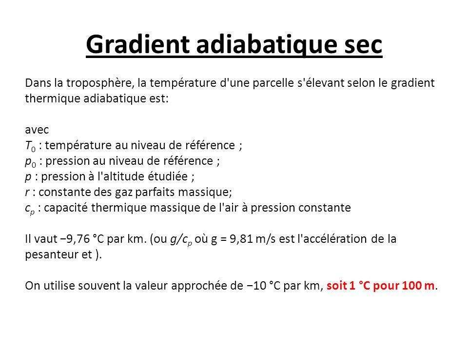 Gradient adiabatique sec