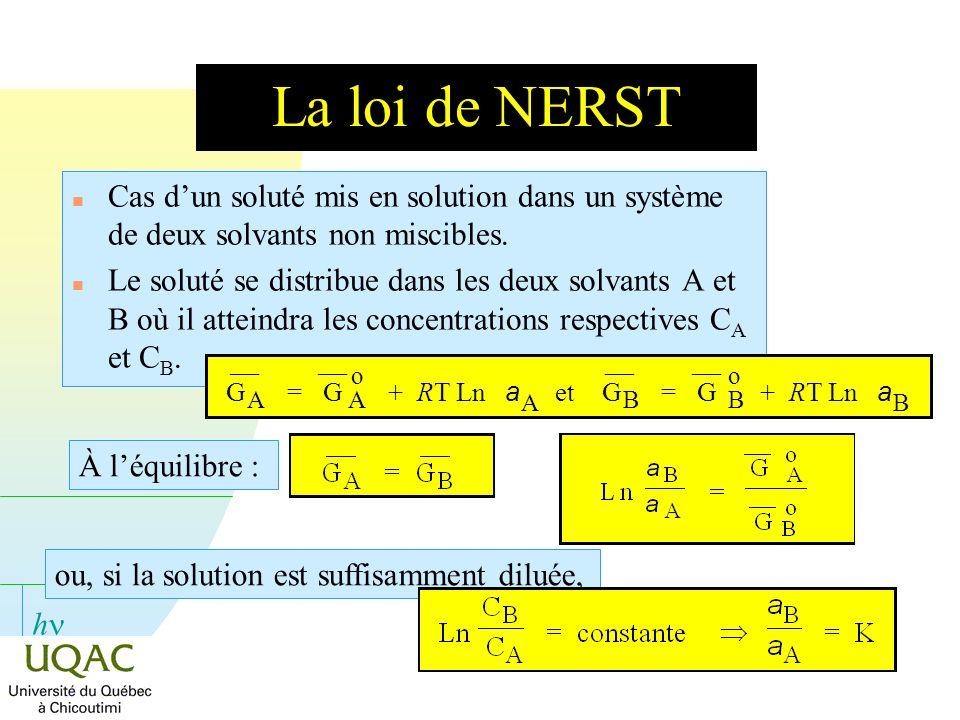La loi de NERST Cas d'un soluté mis en solution dans un système de deux solvants non miscibles.