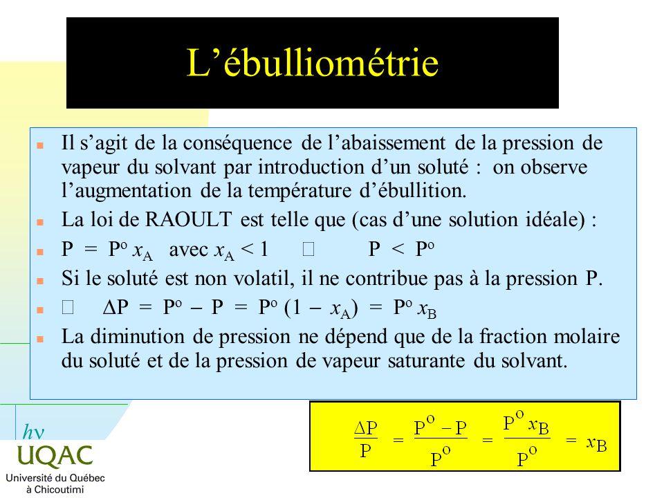 L'ébulliométrie