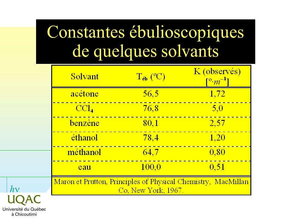 Constantes ébulioscopiques de quelques solvants